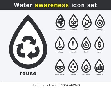 Save water awareness icon set. Smart water use and conservation concept signs. Drops with symbols. Vector illustration.