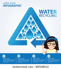 similar images stock photos vectors of benefits drinking water