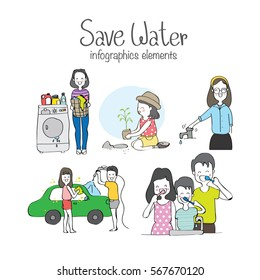 Save Water Infographics , Eco Concept, Hand drawn, Doodles design vector illustration