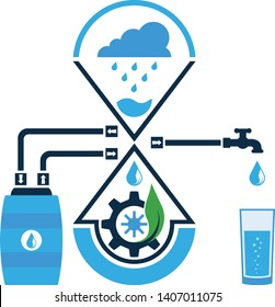 Save water. Rainwater harvest and reuse system. Ecology concept, icon.