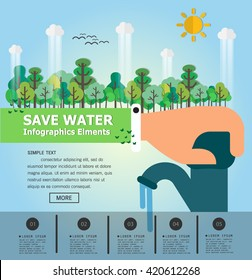 Save Water.Infographics.Vector illustration