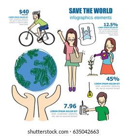 Save world infographics