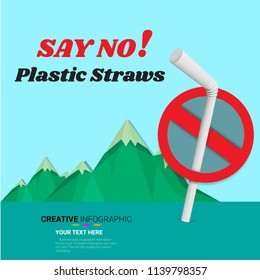 Say no disposable plastic drinking straws in favor of reusable metallic drinking straw. Pollution to the sea. Red text, calligraphy.