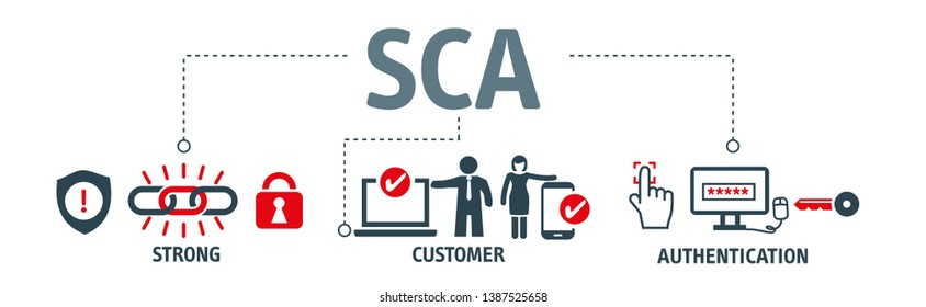 SCA - Strong Customer Authentication. Vector Illustration Concept with icons and keywords