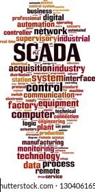 SCADA word cloud concept. Vector illustration