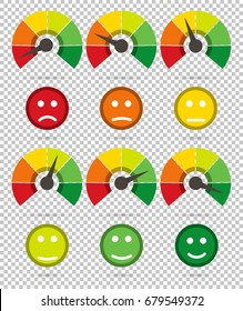 Scale from red to green with arrow and scale of emotions, isolated background