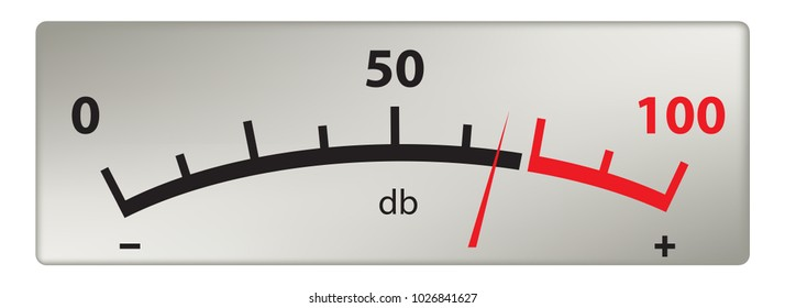Scale of sound measurement in decibels, old style
