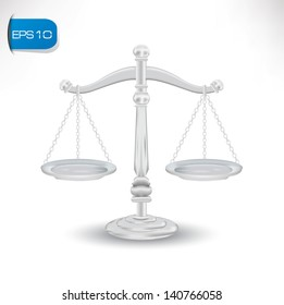 scales of justice on white background