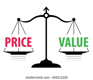 scales measuring price versus value, equal rate
