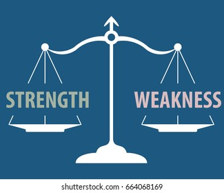scales measuring strength versus weakness - equal concept