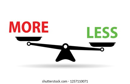 scales, more, less