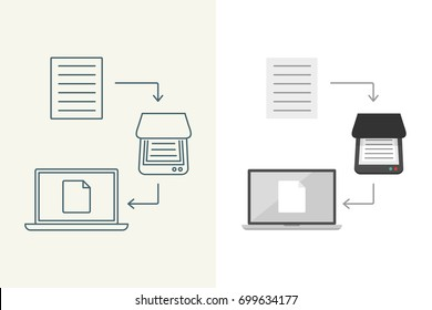 Scanning documents to computer linear and flat illustration