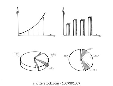 Schematic circle pie chart with percentages, line and colum chart diagrams