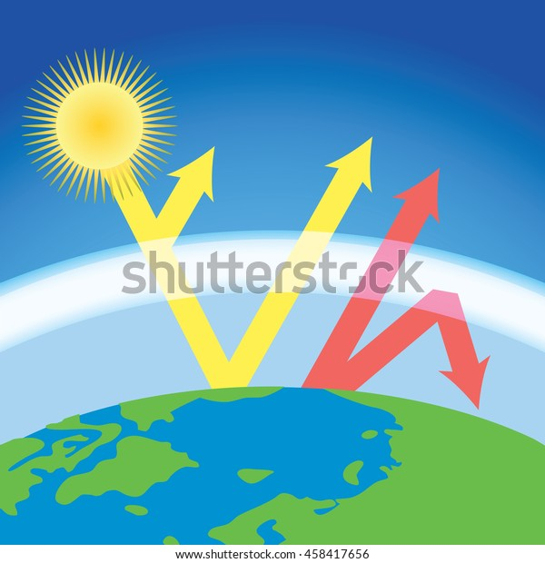 scheme of greenhouse effect - sunshine heat the Earth