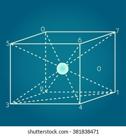 Scheme of physics, chemistry and sacred geometry. The science theme.
