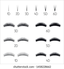 scheme of volume eyelash extensions. Options volume and length of false eyelashes. 1D, 2D, 3D, 4D, 5D, 6D. Tutorials