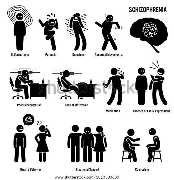精神 分裂 病