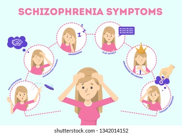 Schizophrenia symptoms. Mental health disease signs. Hallucination and delusion, bizzare behavior. Isolated vector illustration in cartoon style
