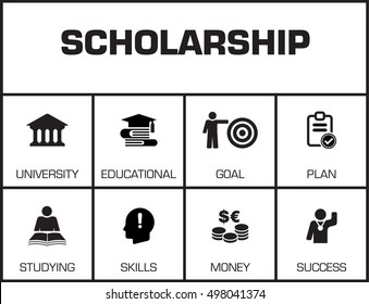 Scholarship. Chart with keywords and icons