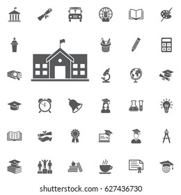 School Icon on the white background. Education Vector Icon Set