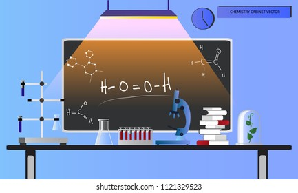 Science flat concept vector illustration. A chemistry lab with a microscope, flasks, test tubes and forums. Chemical or biological research. Blue shade.