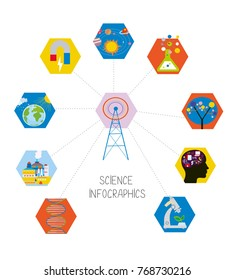 Science infographic illustration for cover or banner, vector graphic in flat style