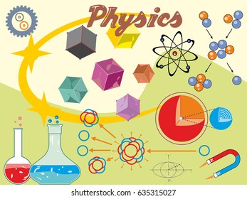 Science of physics processes