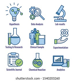 Scientific Process Icon Set and hypothesis, analysis, etc