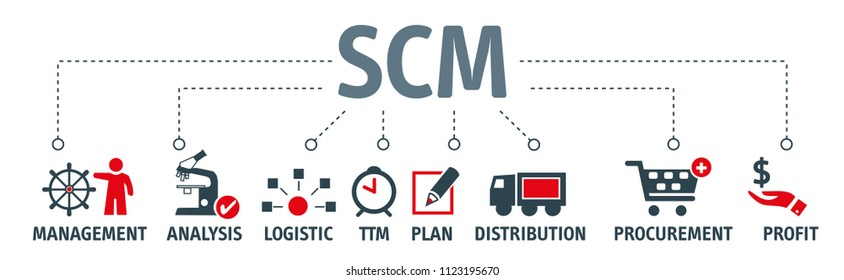 Supply Chain Images, Stock Photos & Vectors | Shutterstock