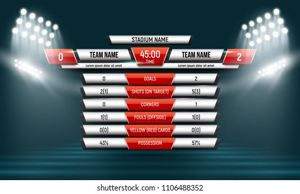 Scoreboard illuminated by spotlights. Football scoreboard with time and result display. Sport template for your design. Vector illustration.