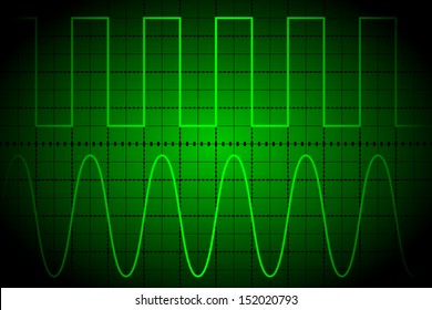 Screen digital oscilloscope