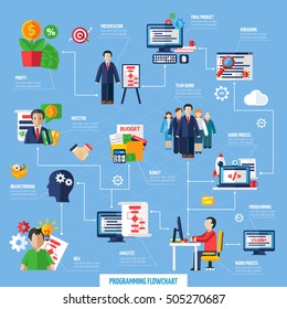 Scrum agile project development method flowchart from idea trough teamwork management to final product abstract vector illustration
