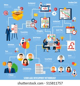 Scrum agile project development method process flowchart with sprint time and product release flat abstract vector illustration