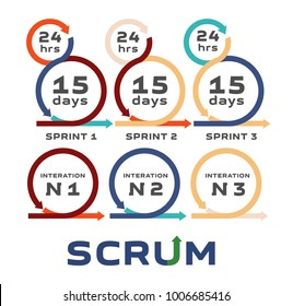 Scrum. Iteration. Development of a software product. The methodology of product development. Team development. Task planning. Flat style. Flat design