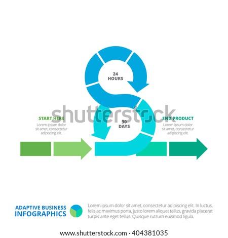 Scrum Process Diagram Template Stock Vektorgrafik Lizenzfrei