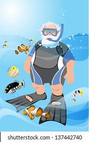 scuba diver (wetsuit, fins, snorkel, mask, vector illustration)