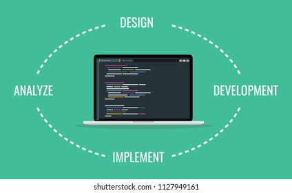 sdlc software development life cycle process with laptop and code script program vector illustration