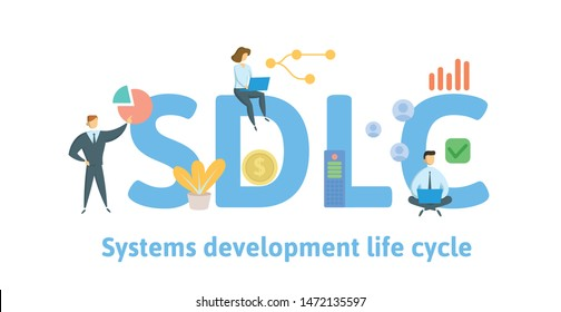 SDLC, Software Development Life Cycle. Concept with people, letters and icons. Colored flat vector illustration. Isolated on white background.