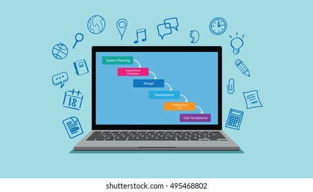 SDLC waterfall methodology project management with laptop