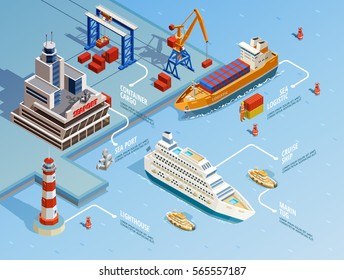 Sea port isometric infographics with cruise and industrial ships lighthouse crane cargo anchor vector illustration