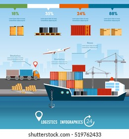 Sea transportation logistic infographics. Global delivery concept logistics set of air cargo trucking rail transportation maritime shipping