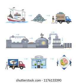 Seafood production process. From fishing to ready product in the store. Seafood making on the automated machinery line. Isolated vector flat illustration