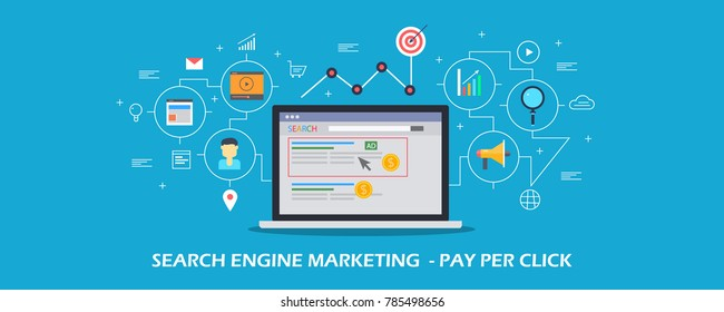 Search engine marketing, Pay per click, PPC advertising flat vector conceptual banner