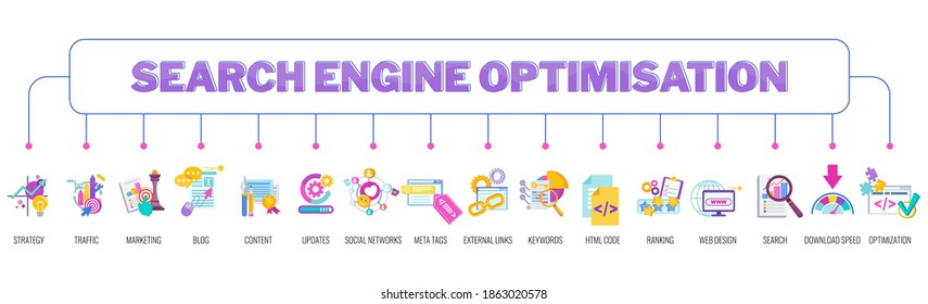 Search Engine Optimization banner with color icons. Digital marketing. Content strategy for online promotion. Marketing and advertising. Flat vector illustration.