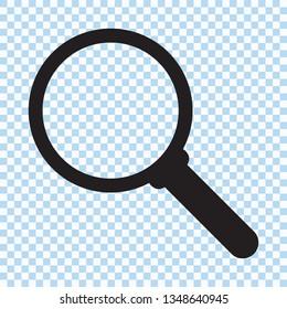 Afbeeldingsresultaat voor afbeeldingen van een loep