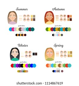 Seasonal Color Analysis. Best Colors for Winter, Spring, Summer and Autumn color type.