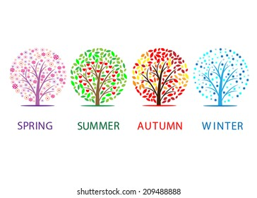 seasons. Four trees and words summer, spring, autumn  and winter