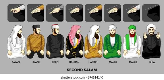 The Second Salam in Salah Prayer.