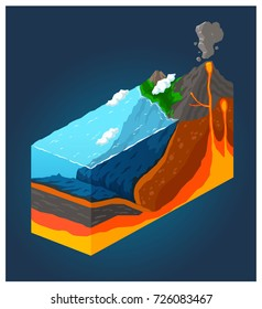 Section of the Earth's crust. Sea, Deep, Mountain, Volcano. Isometric infographic illustration.