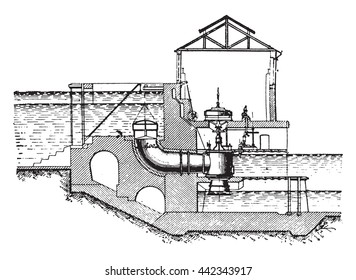 Section on the axis of a turbine generator, vintage engraved illustration. Industrial encyclopedia E.-O. Lami - 1875.